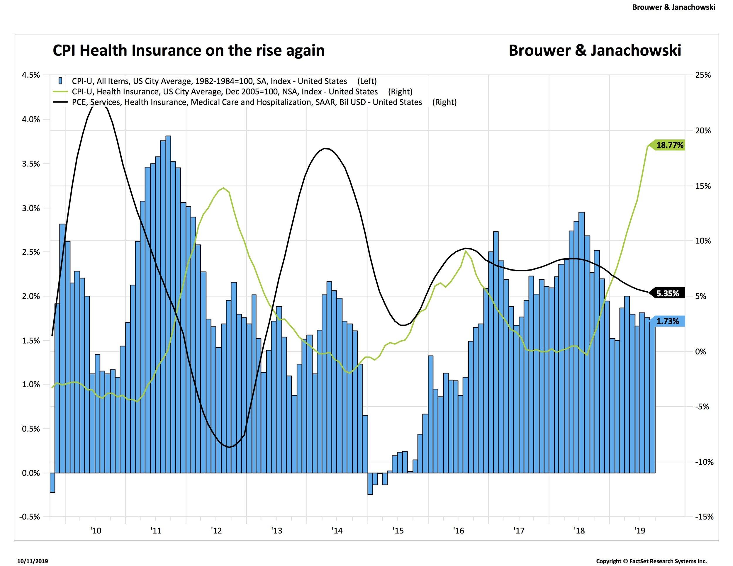 2 healthinflation 3 insurance_.jpg