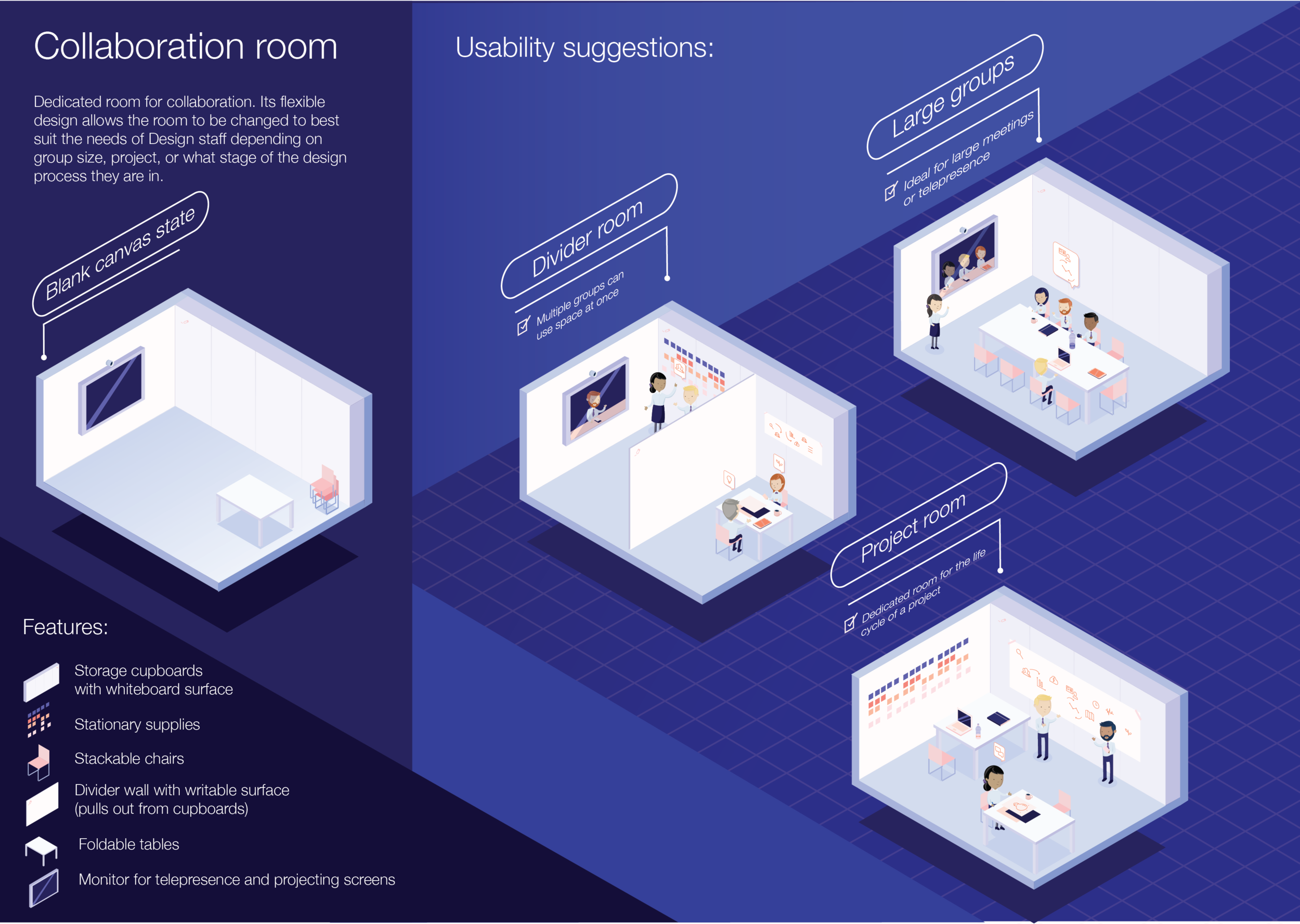 collaboration room.png