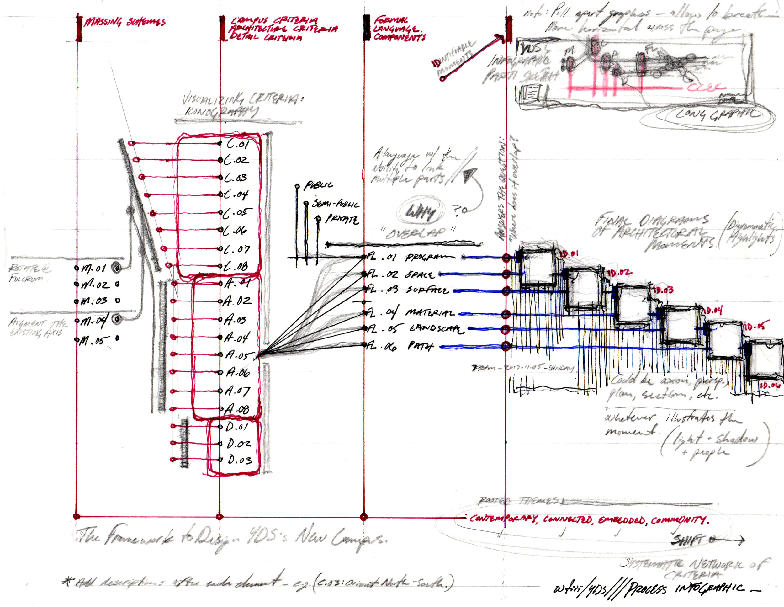 TooheyIII,William_Sketch_ProcessThinking.jpg