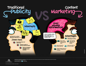 traditional vs content marketing.jpg