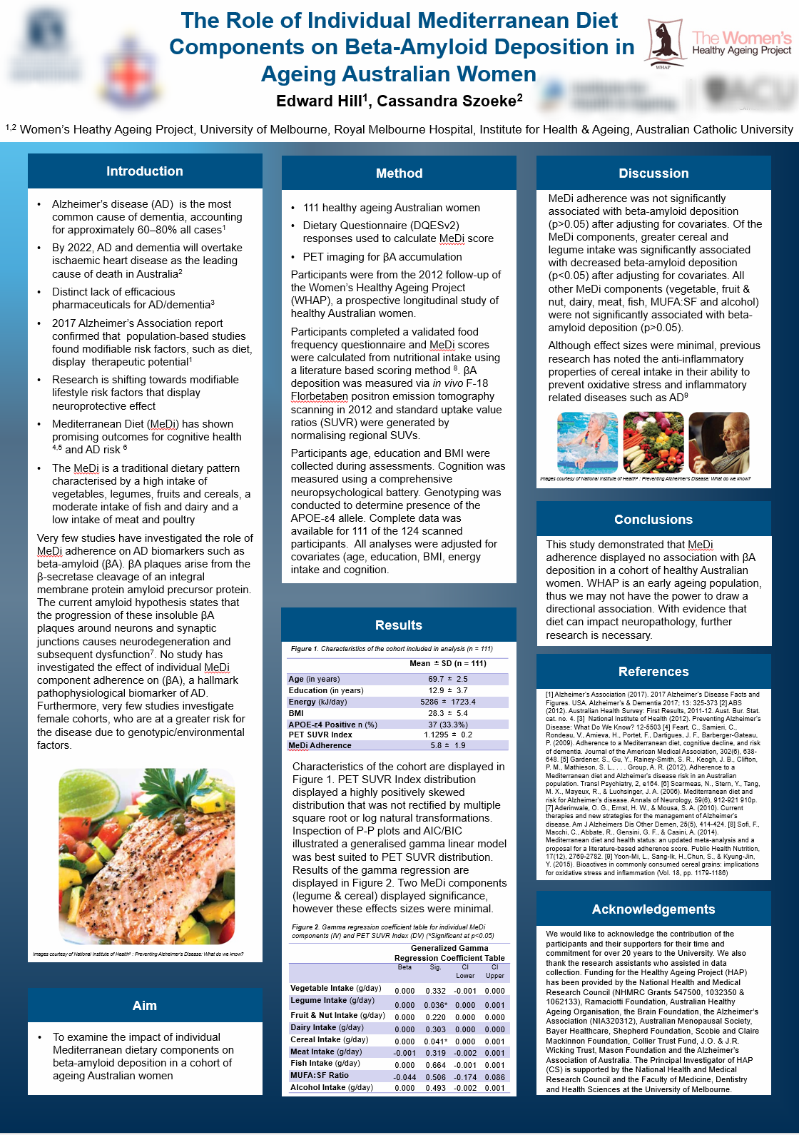 The Role of Individual Mediterranean DietComponents on Beta-Amyloid Deposition inAgeing Australian Women - Very few studies have investigated the role of MeDi adherence on AD biomarkers such as beta-amyloid (βA). The aim of this study was to examine the impact of individual Mediterranean dietary components on beta-amyloid deposition in a cohort of ageing Australian women.MeDi adherence was not significantly associated with beta-amyloid deposition after adjusting for covariates. Of the MeDi components, greater cereal and legume intake was significantly associated with decreased beta-amyloid deposition after adjusting for covariates. All other MeDi components (vegetable, fruit & nut, dairy, meat, fish, MUFA:SF and alcohol) were not significantly associated with beta-amyloid deposition.Citation: Hill, E., et al. (2017).The role of individual Mediterranean diet components on beta-amyloid deposition in ageing Australian women. Poster presented at 13th International Conference on Alzheimer's & Parkinson's Diseases (AD/PD), Vienna, Austria, 29 March-2 April.