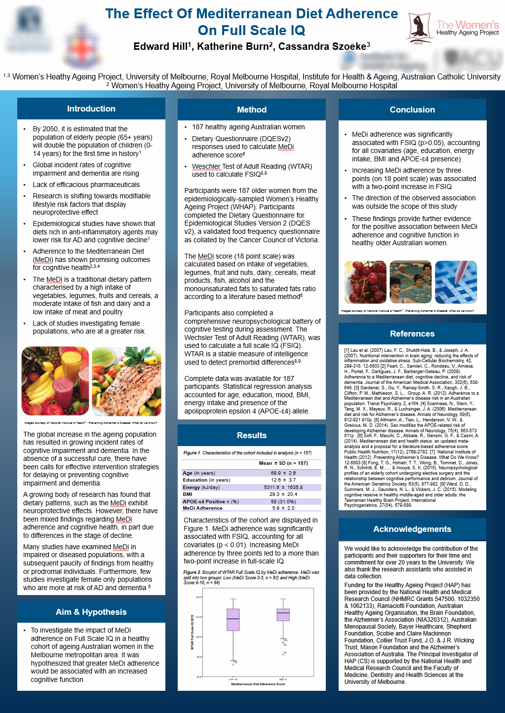 The Effect Of Mediterranean Diet AdherenceOn Full Scale IQ  - A growing body of research has found that dietary patterns, such as the Mediterranean Diet (MeDi) exhibit neuroprotective effects.Many studies have examined MeDi in impaired or diseased populations, with a subsequent paucity of findings from healthy or prodromal individuals. Furthermore, few studies investigate female only populations who are more at risk of AD and dementia. This study investigated the impact of MeDi adherence on Full Scale IQ (FSIQ) in a healthy cohort of ageing Australian women.MeDi adherence was significantly associated with FSIQ, accounting for all covariates.Increasing MeDi adherence by three points (on 18 point scale) was associated with a two-point increase in FSIQ.Citation: Hill, E., et al. (2017).The effect of Mediterranean diet adherence on Full Scale IQ. Poster presented at the International Convention of Psychological Science, Vienna, Austria, 23-25 March.