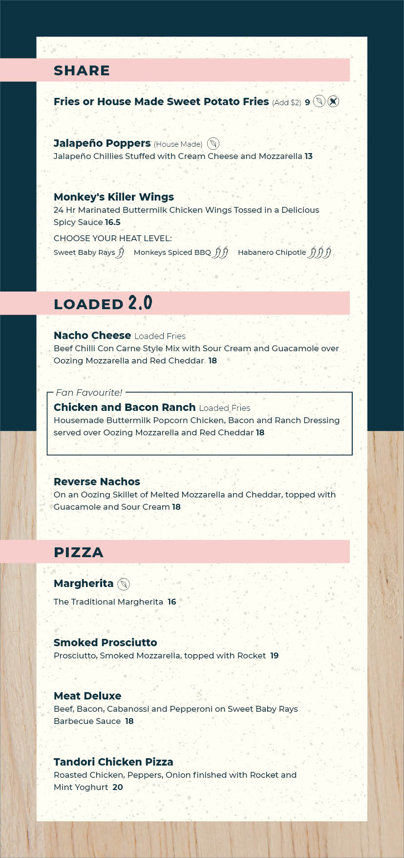 Menu-Redesign-feb-2019-FINAL-portfolio3.jpg