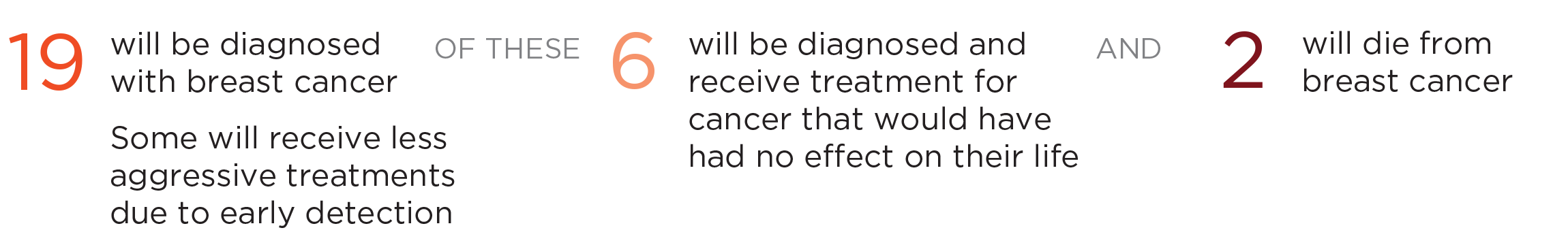 mammography_numbers_3.png