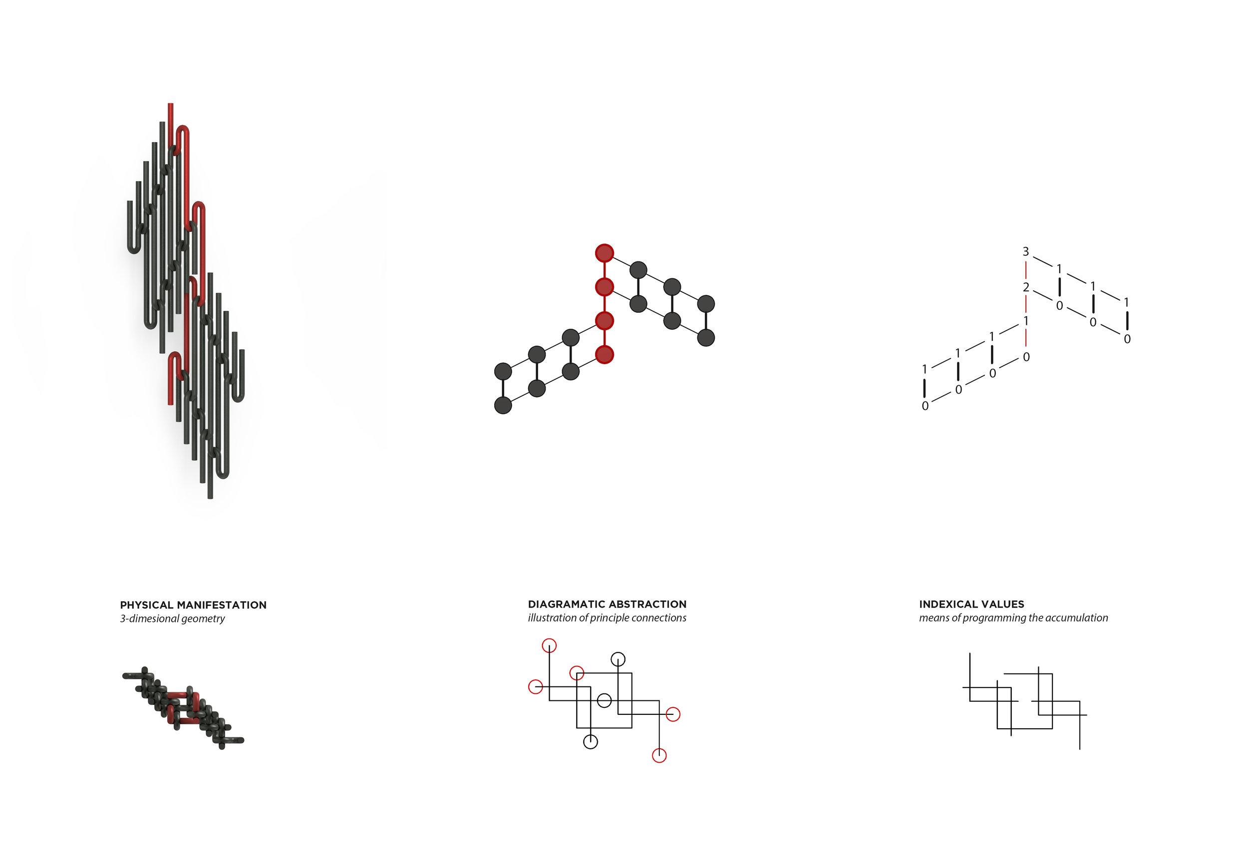 Unit 19_Mayer_Elliot_computational abstraction.jpg