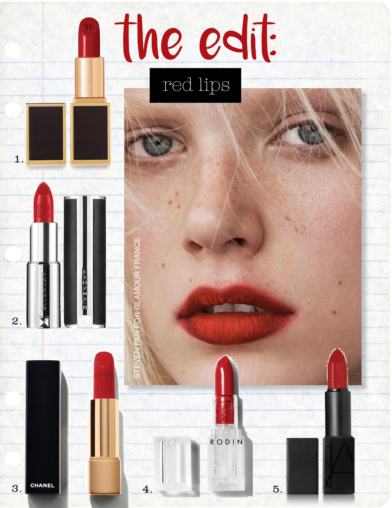 1. tom ford beauty lips & boys - dominic 02, $36,  net-a-porter.com  2. givenchy le rouge - warm poppy red 306, $36,  sephora.com  3. chanel rouge allure intense long-wear lip colour - passion 104, $37,  violetgrey.com  4. rodin luxury lipstick - red hedy, $38,  violetgrey.com  5. nars audacious lipstick - rita, $34,  net-a-porter.com