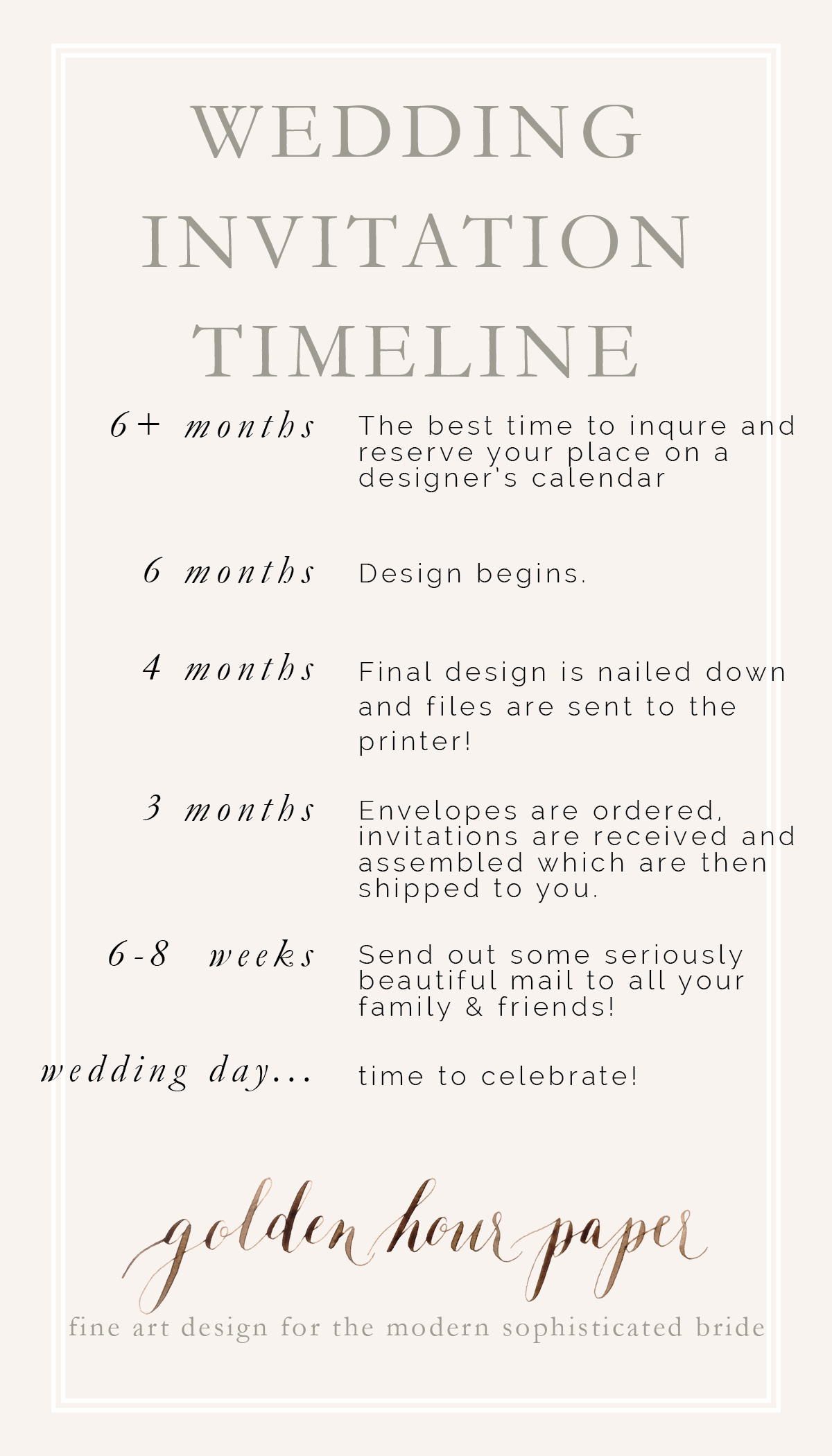 When do you send out wedding invitations?