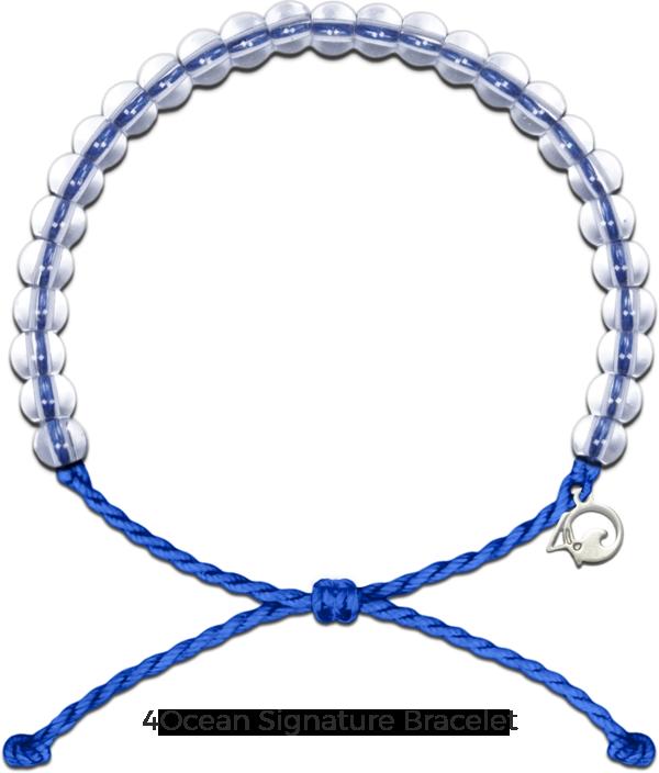 The bracelet to buy!