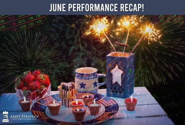 Weekly Market Minute 7-1-19 | June Performance Recap🎆 Head on over to our #facebook and #youtube pages to watch the video!