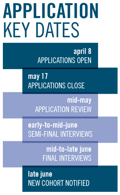 Timeline-Infographic-AshleyCopy_Boston - Application dates.png