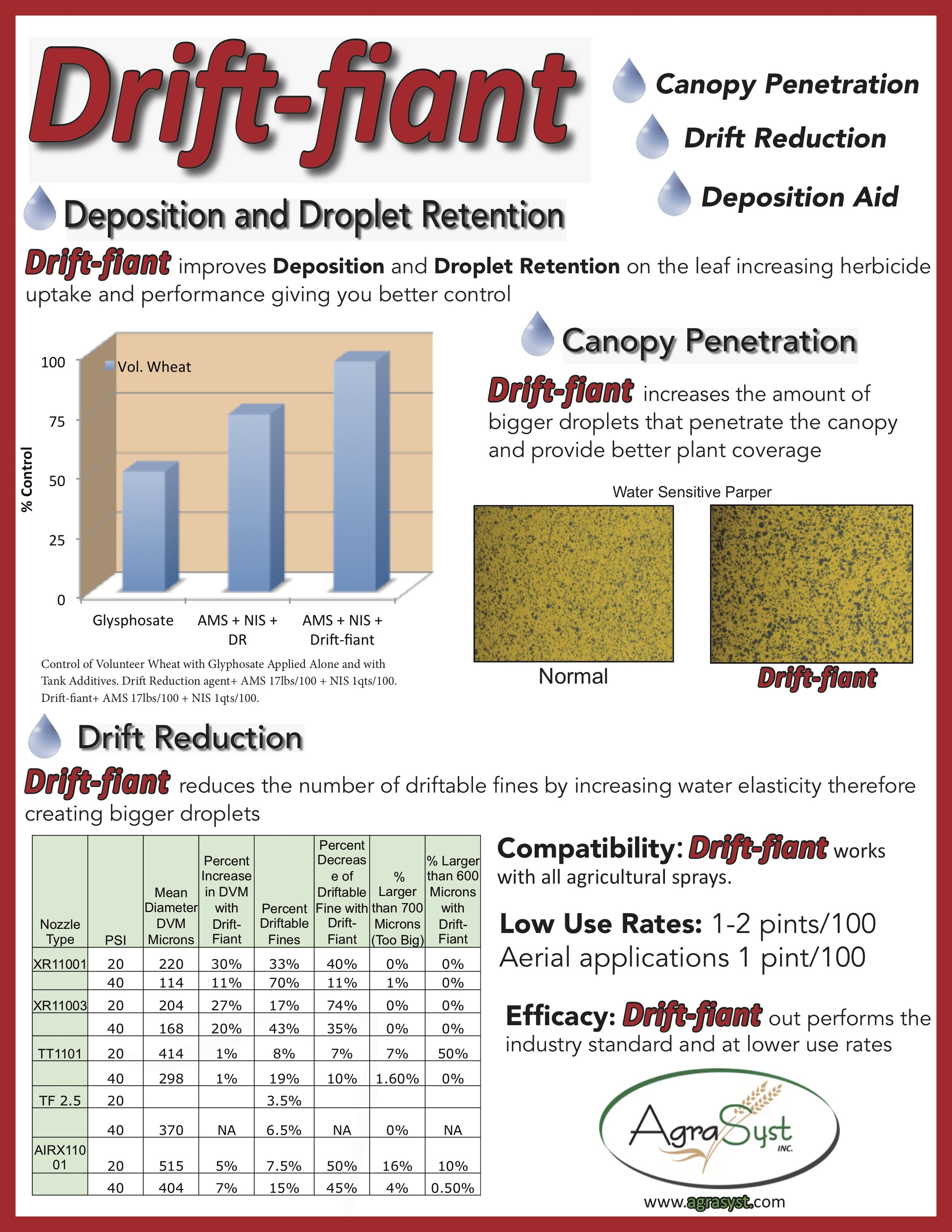 Drift-fiant sales sheet update 7-11-16.jpg