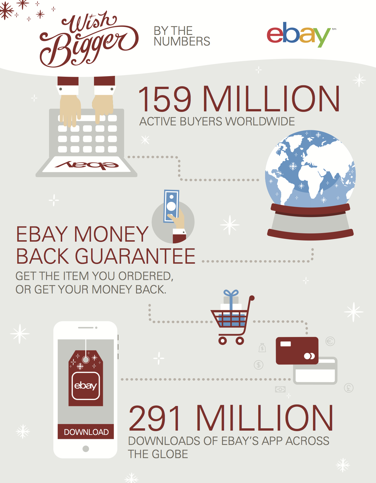 eBay_ShopTheWorld_Holiday_infographics_1