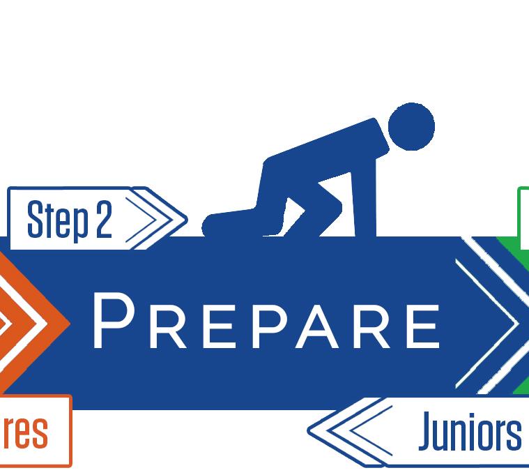 step prepare.jpg