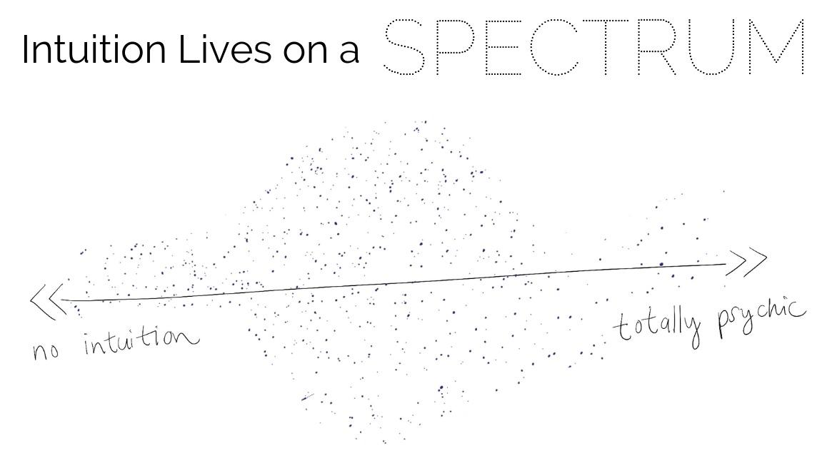 intuitive-spectrum