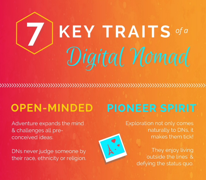 7 key traits of digital nomads infographic (1).png