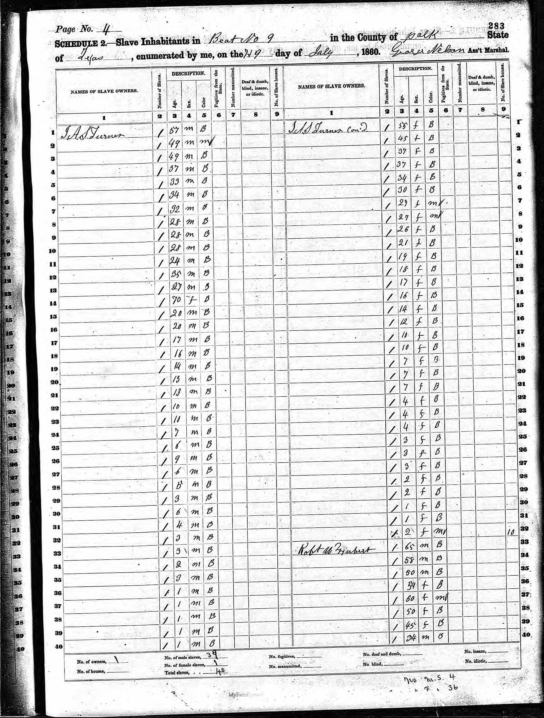 RWH slave schedule 1860 page 1.jpg