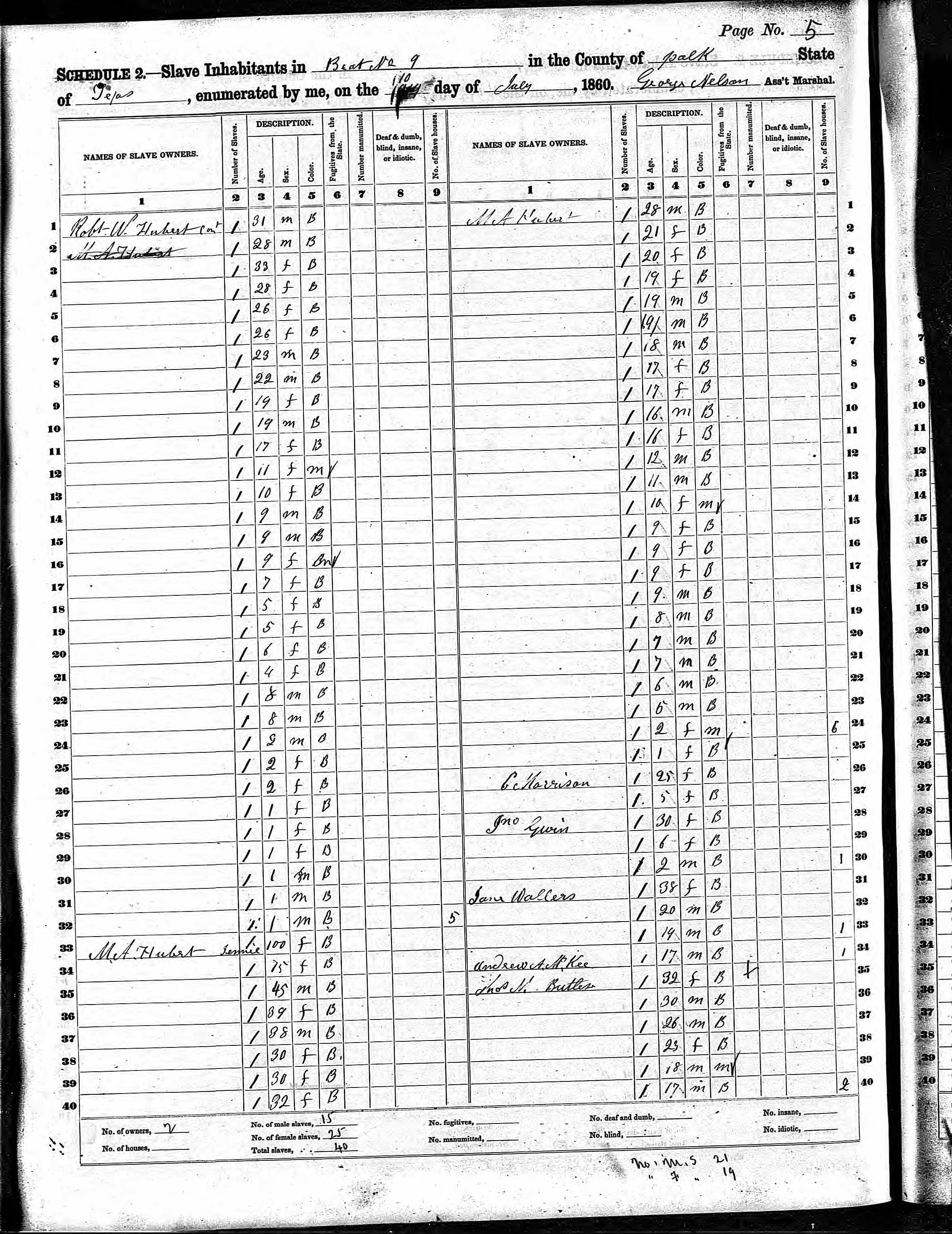 RWH slave schedule 1860 page s.jpg