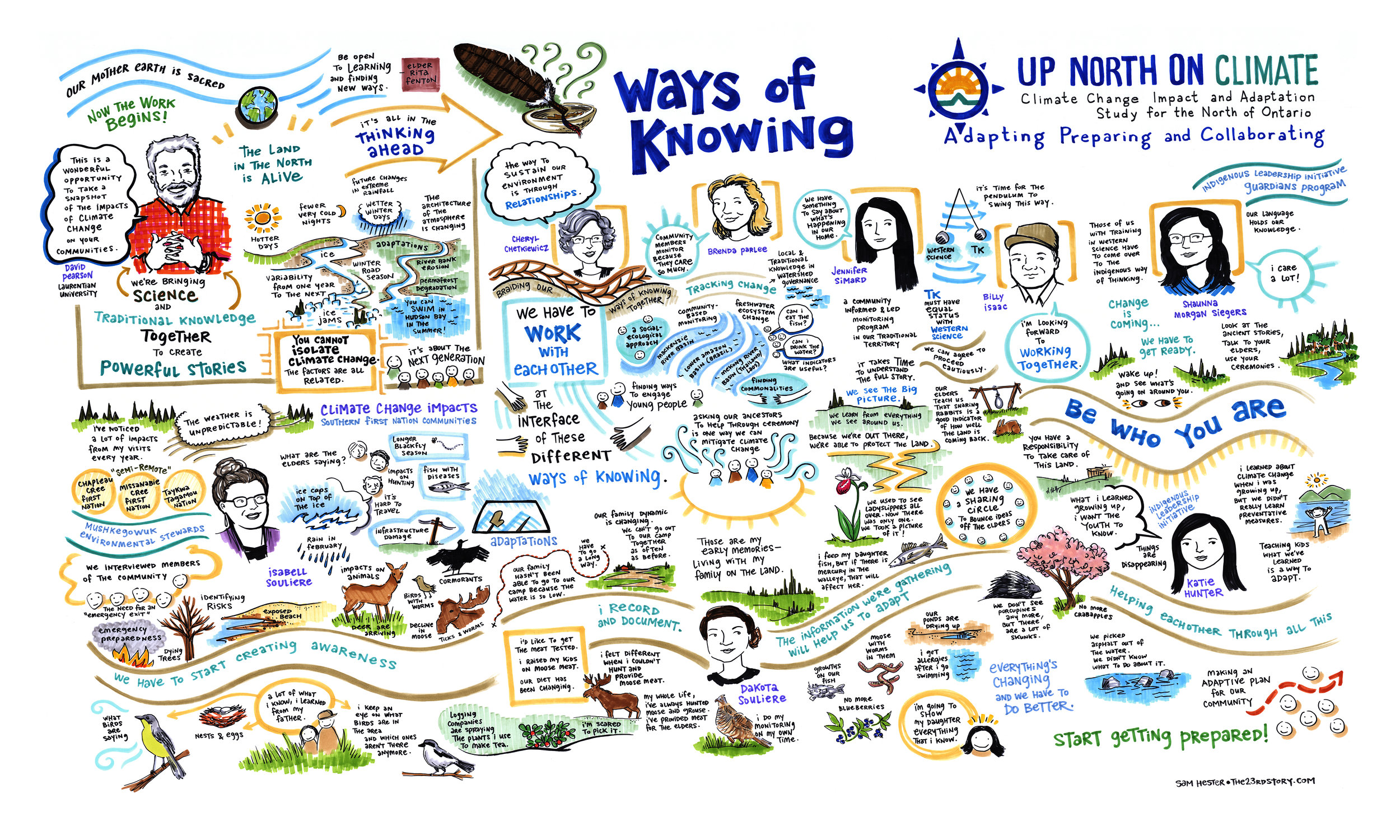 UNOC - Ways of Knowing - small version.jpg