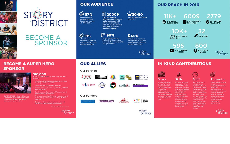 Nonprofit Rebranding Fundraising