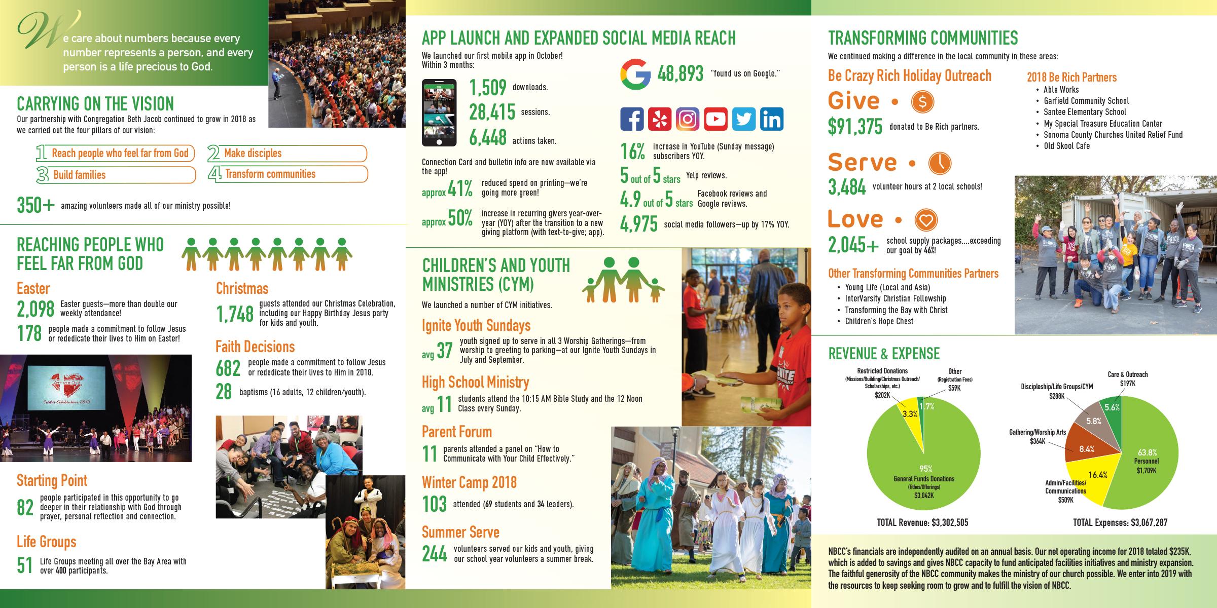 Annual Report 2018 — New Beginnings Community Church