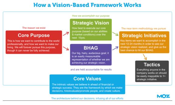 Vision-Based Frameworks.PNG