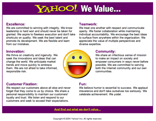 Yahoo Graphic.PNG