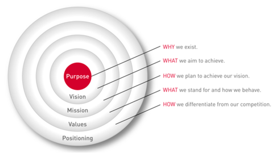 Purpose Graphic.PNG