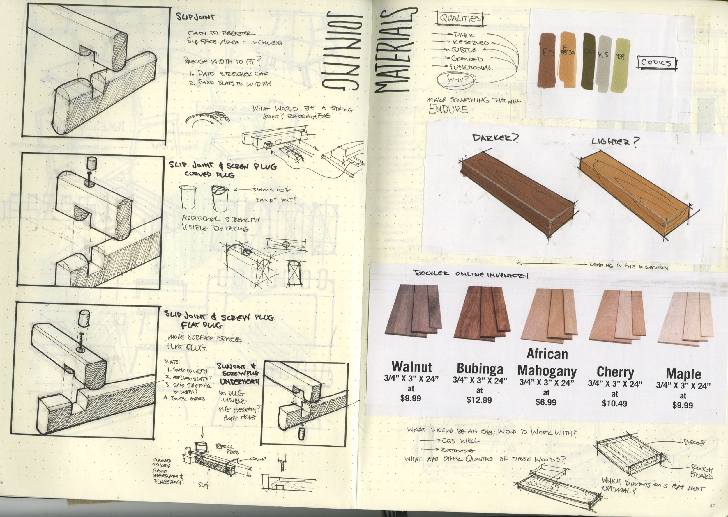 Thinking about joinery and wood material.