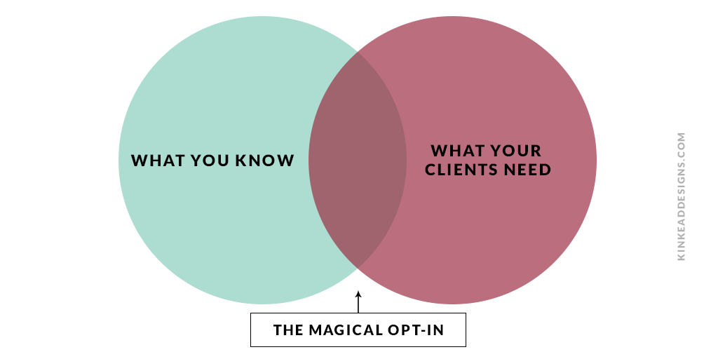 Create-your-magical-opt-in