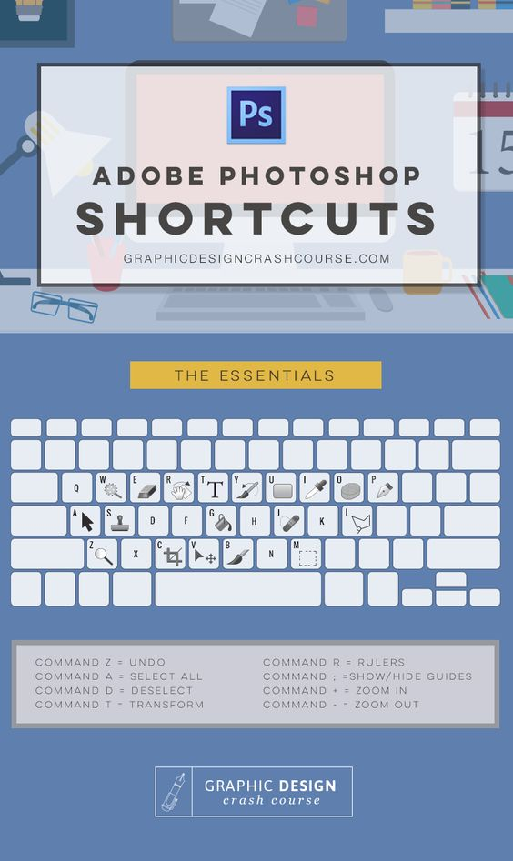 Adobe Photoshop shortcuts. Learn graphic design online. Click to watch adobe photoshop video or pin & watch for later!