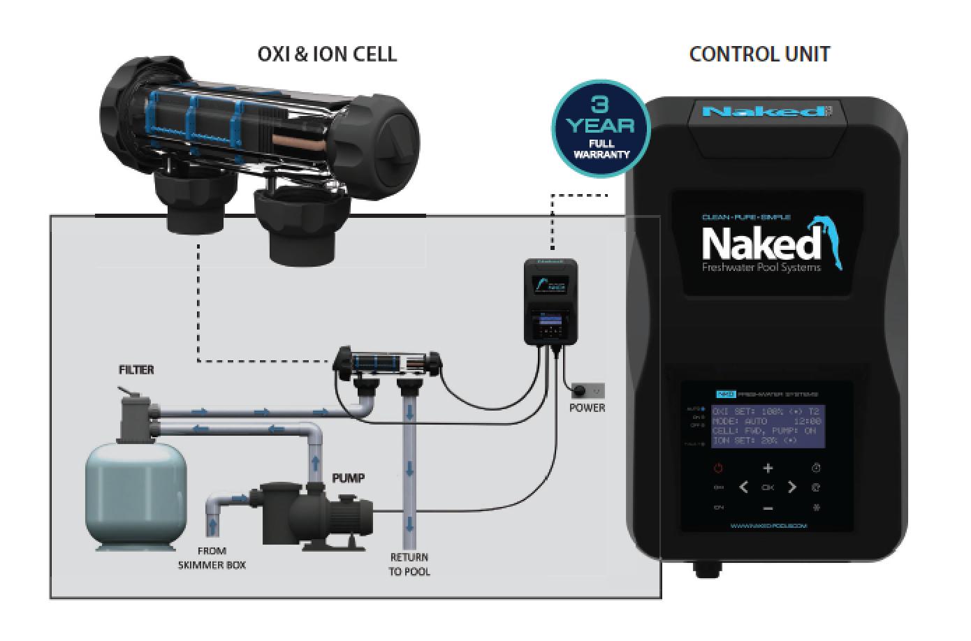 The Naked Hybrid System