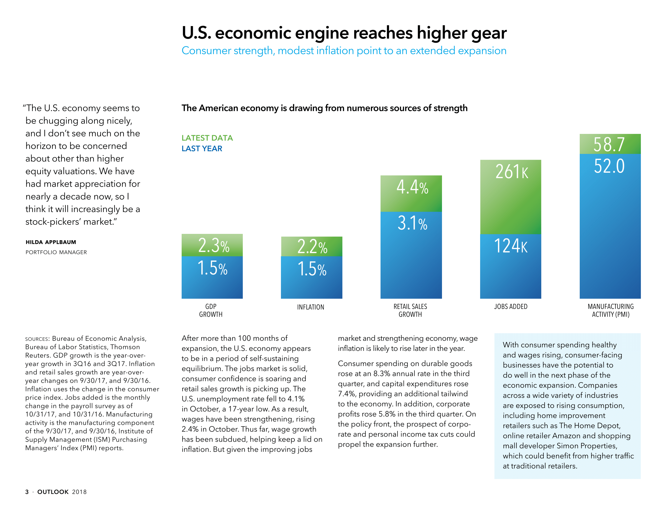 American Funds 2018 Outlook-04.png