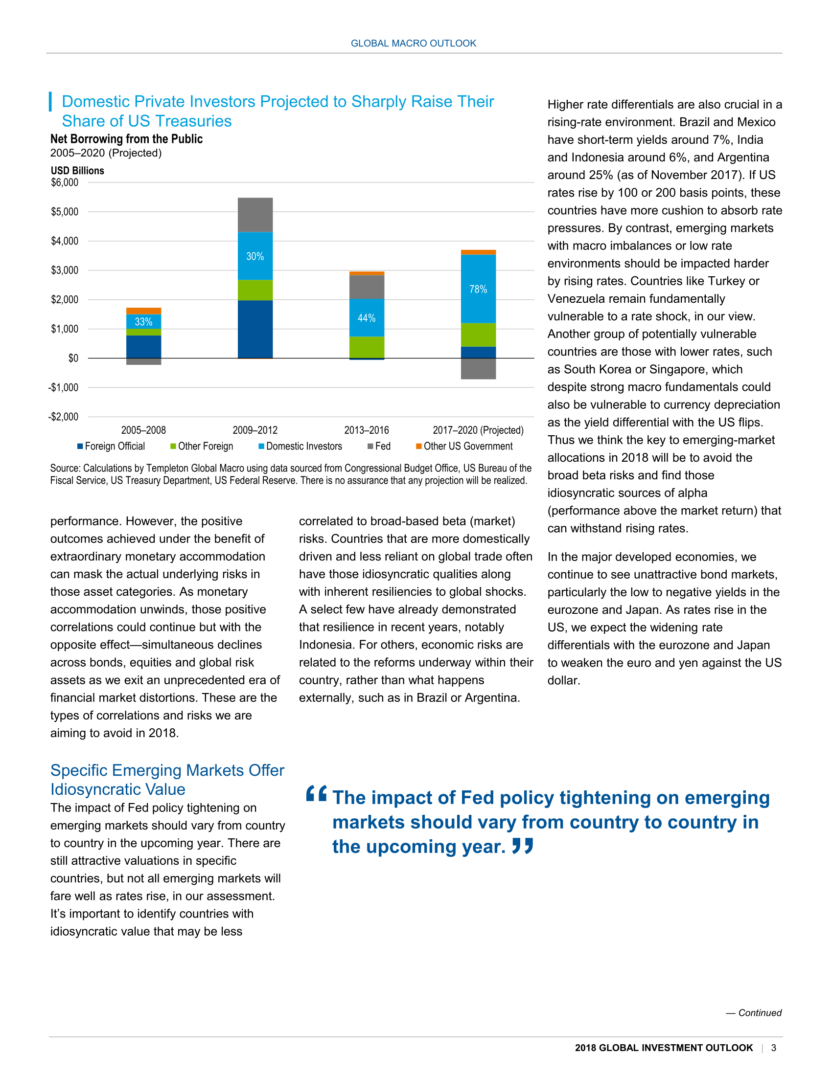 Franklin Templeton 2018 Outlook-05.png