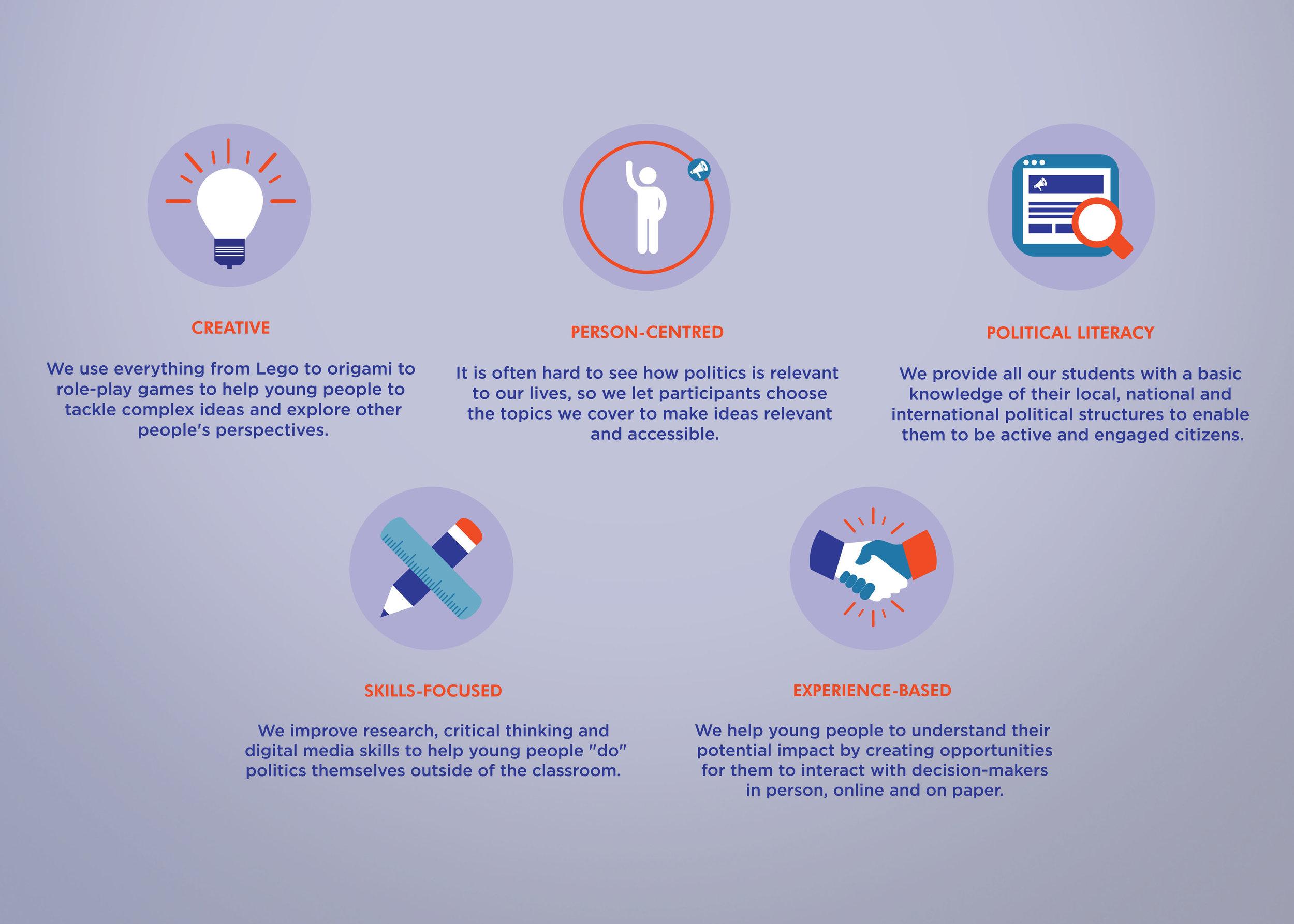 Website Infographic Icon