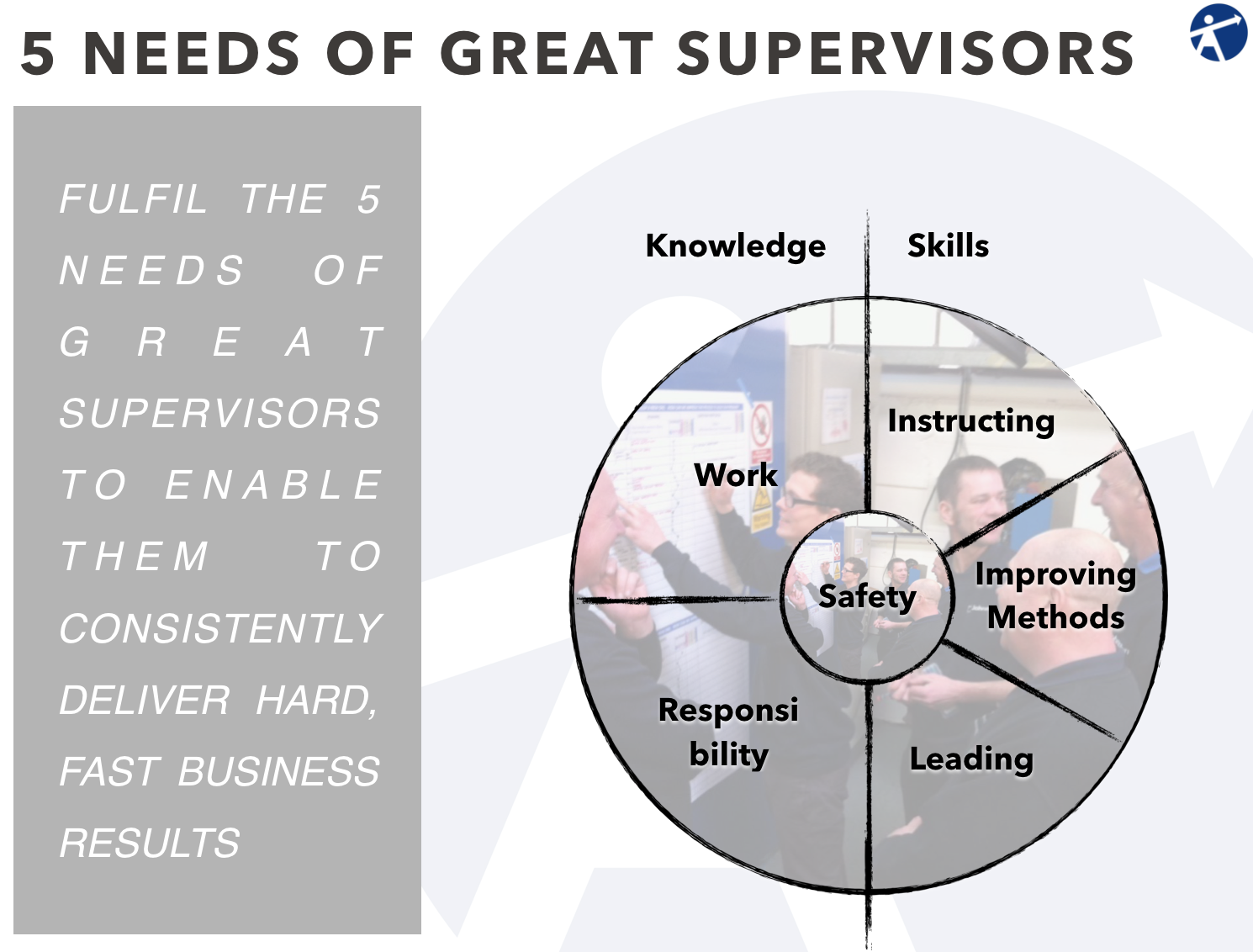 5 Needs of Great Supervisors.png