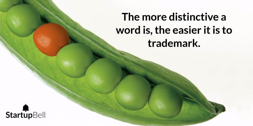 A distinctive name is easier to trademark.