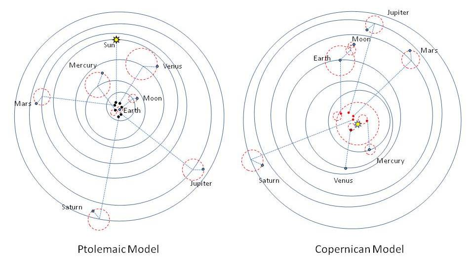 Ptolemaic and Copernican.jpg