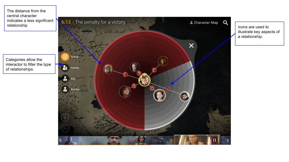 Copy of Character map annotation-2.png