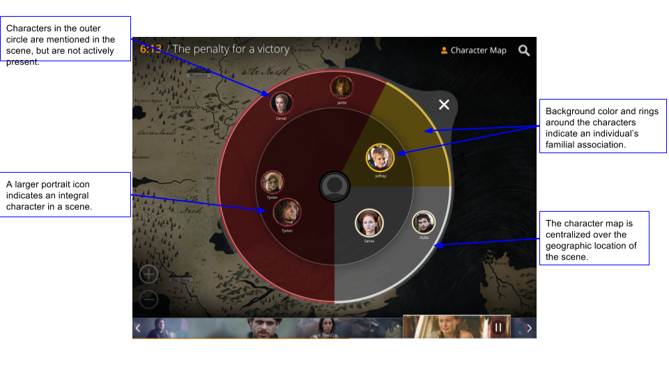 Copy of Character map annotation.png