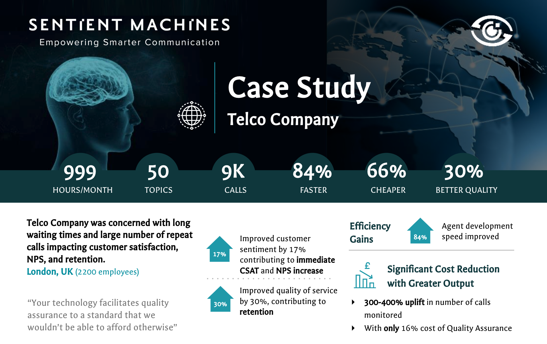Telco case study