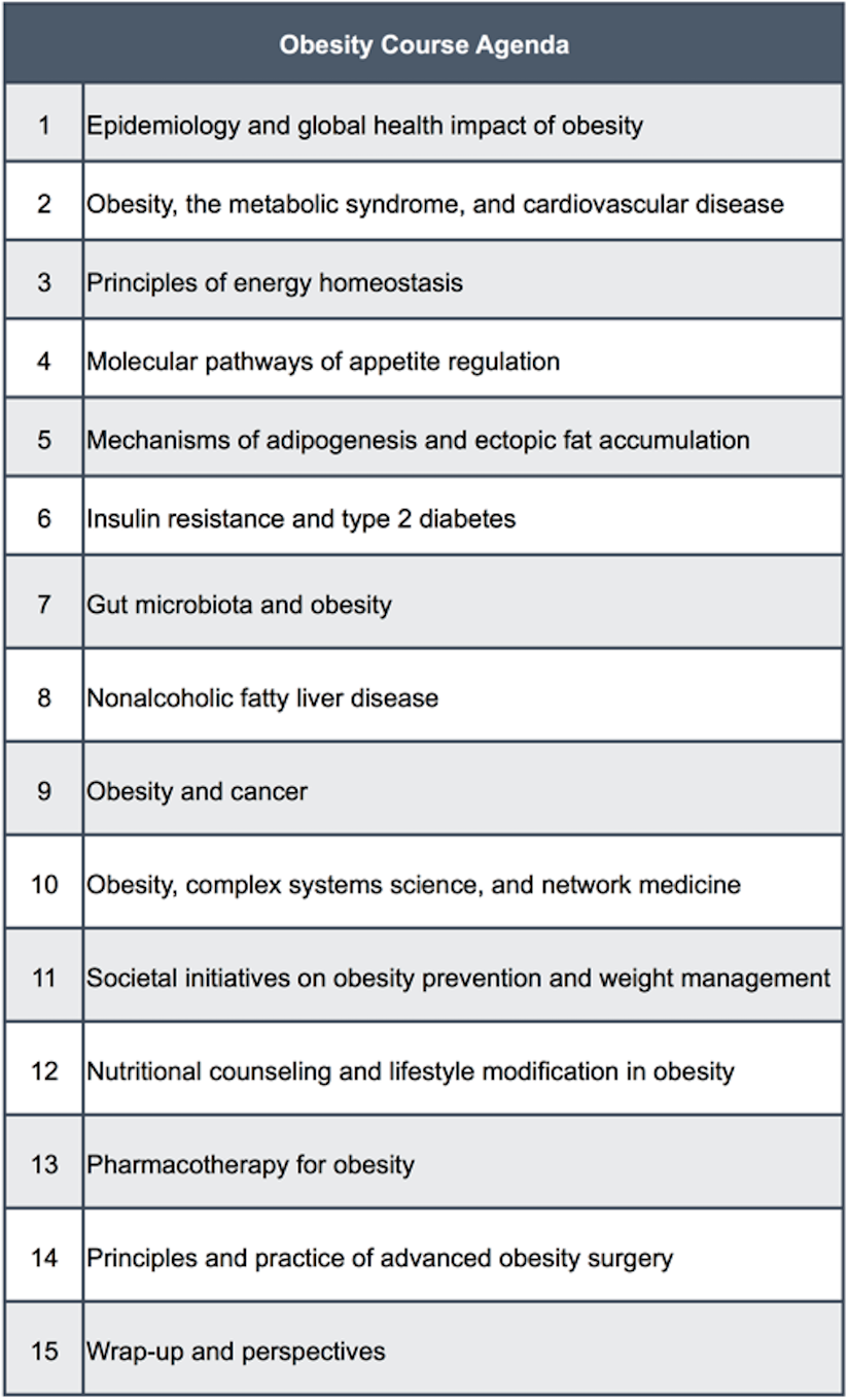 Table 1. Agenda for Course.  Comprehensive Review of Obesity and Associated Disorders.