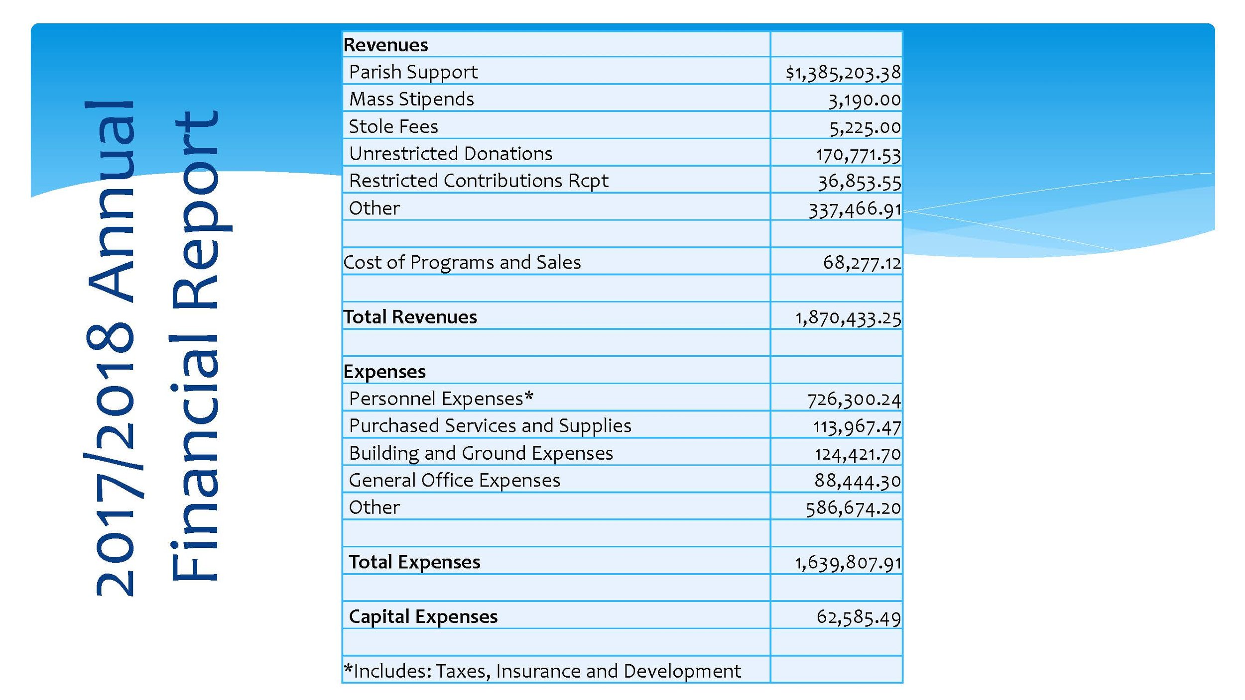 financial report 2017-18.jpg