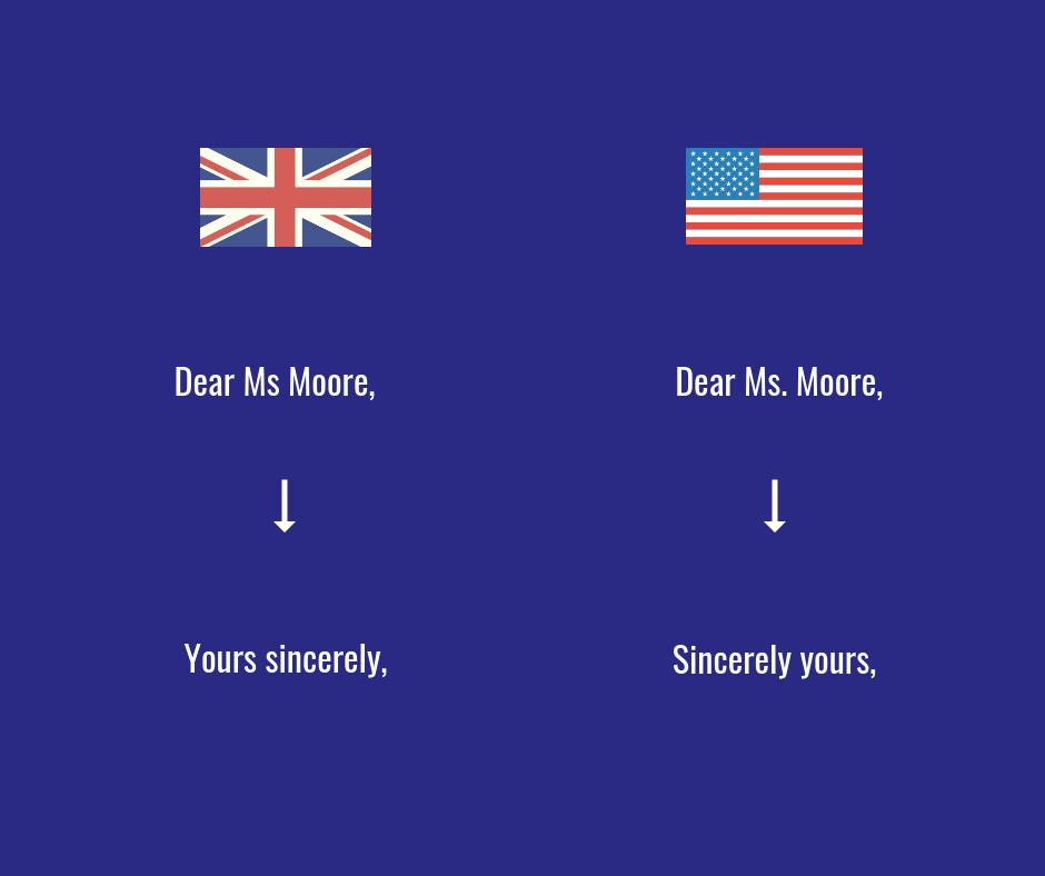 Käytä välimerkkejä johdonmukaisesti: valitse sama käytäntö sekä alku- että lopputervehdykseen.
