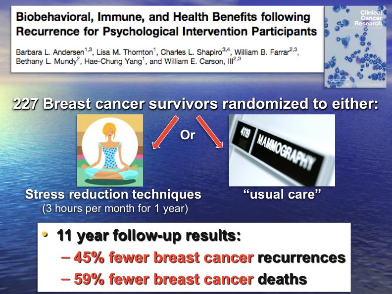 stress-reduction-slide-CANCER.png