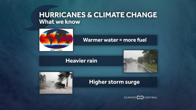 cchomepage-climatescience-thumbnail_310_192_s_c1_c_c.jpg