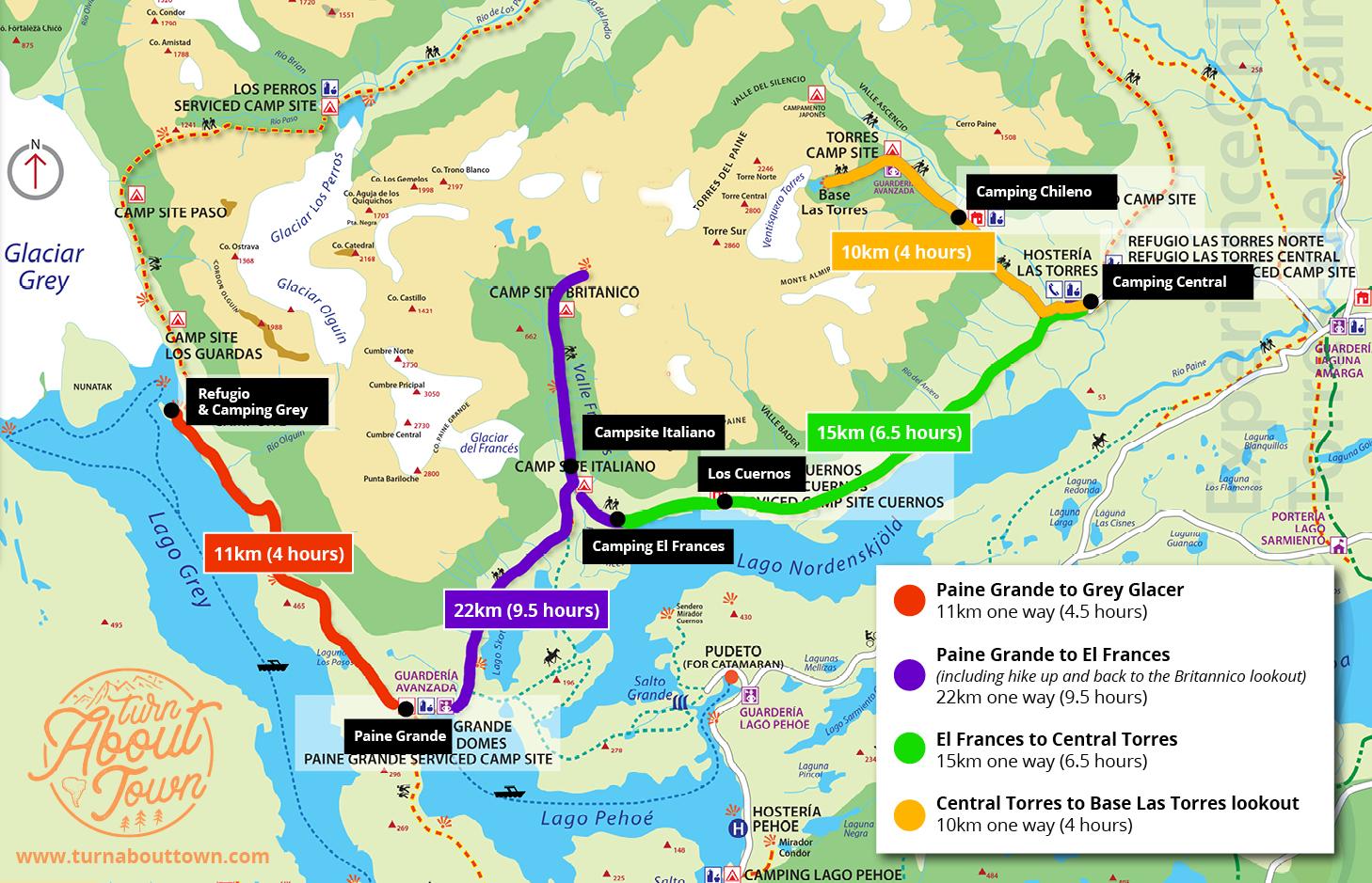 W Trek Map - distances kilometres campsites