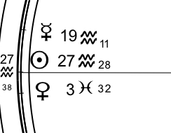 The eastern or 'rising' part of my natal chart.