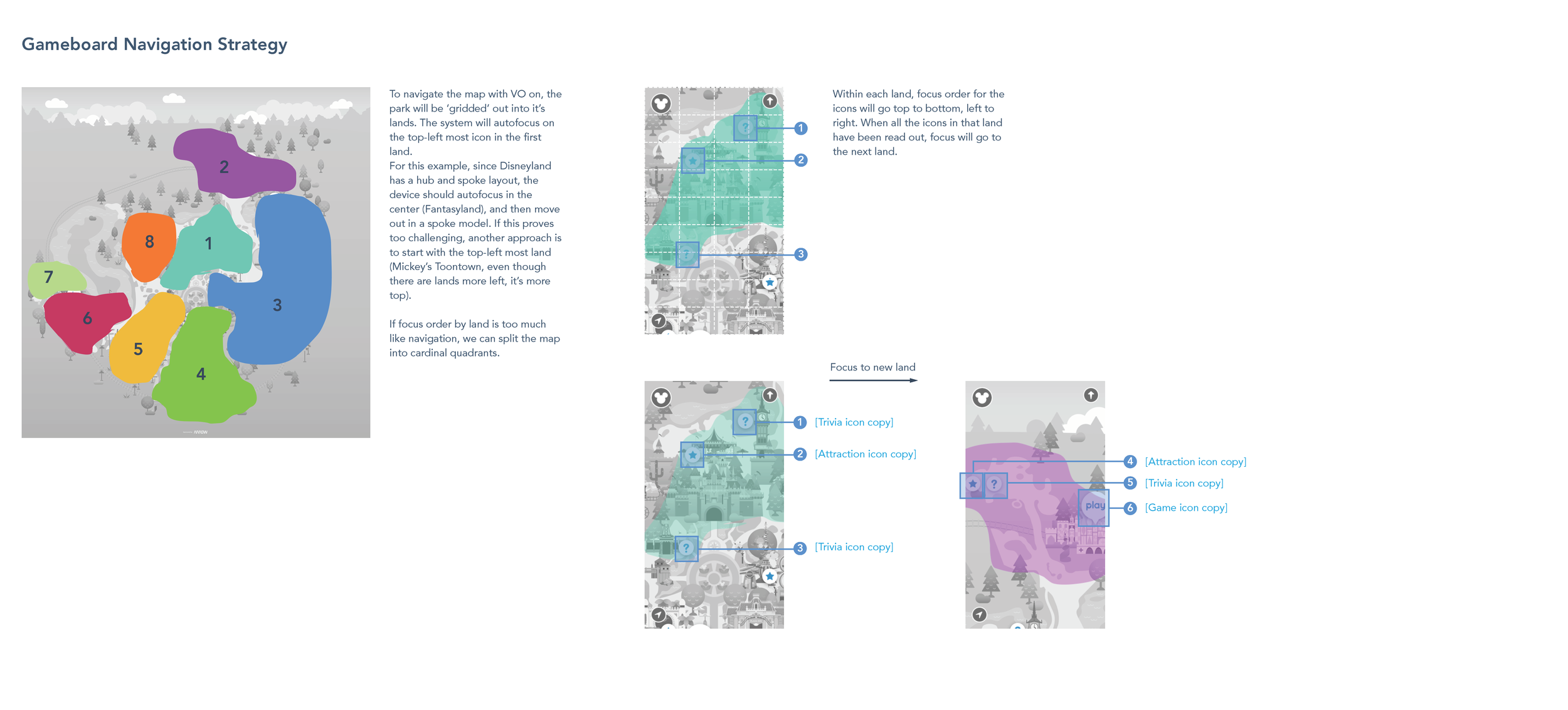 Play_Gameboard_Accessibility_Strategy_Page_2.png