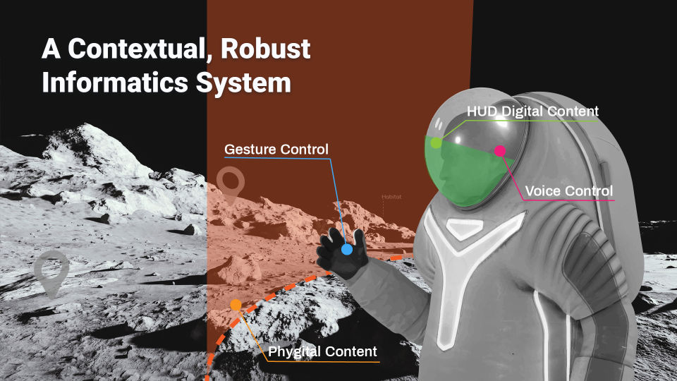 The technology intervention is with the proposed augmented reality system that will be integrated into the next generation space suit to provide contextual content, communications, and controls.