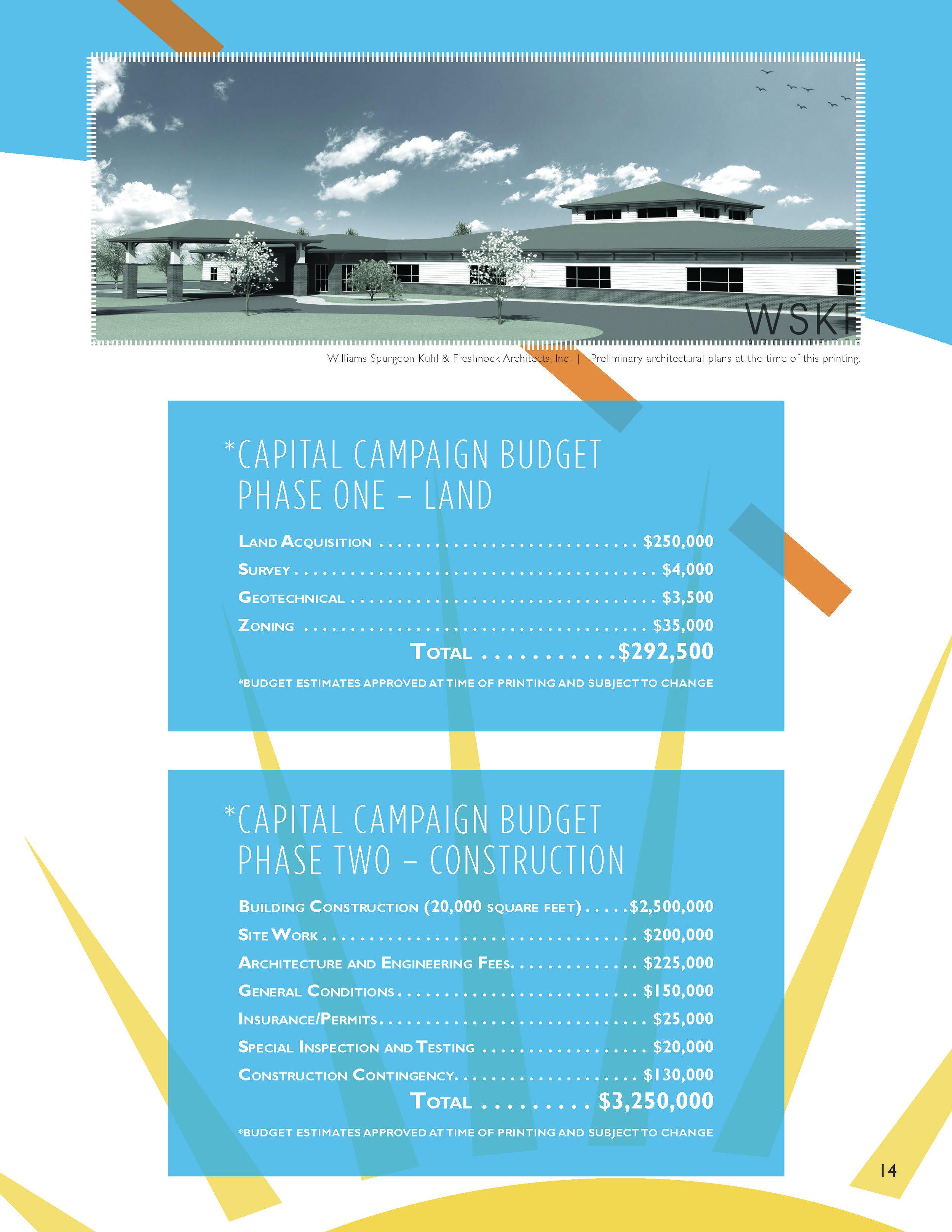 Capital Campaign Budget.jpg